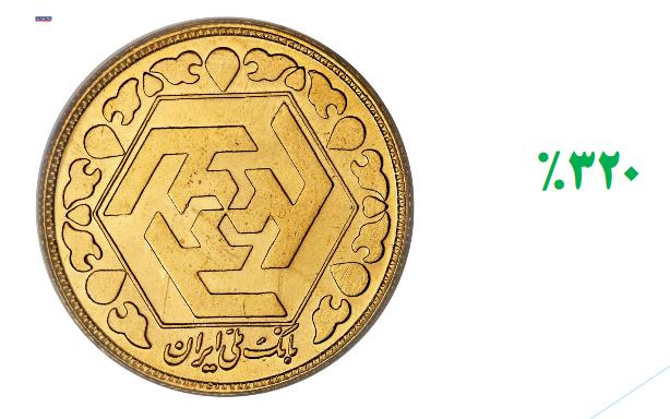 سود مرکب طلا(سکه)طی 5سال اخیر