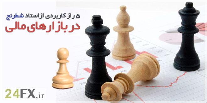 شباهت میان شطرنج و بازارهای مالی
