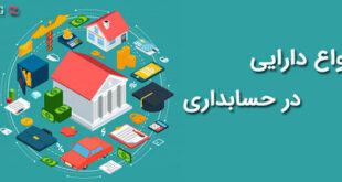 آموزش بورس قسمت نهم - طبقه بندی بر اساس نوع دارایی