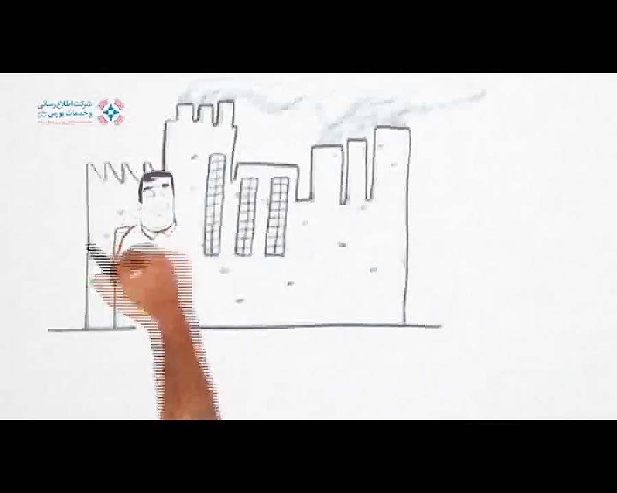 دانلود مجموعه کامل انیمیشن های الفبای بورس