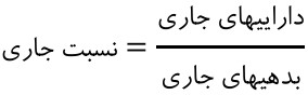 آموزش بورس - نسبت های مالی چیست - آموزش کامل و فرمول محاسبه نسبت های مالی