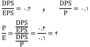 نسب های مالی بورس و فرمول محاسبه آن