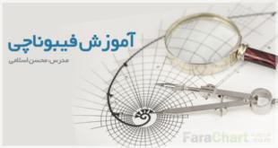 فیلم آموزش فیبوناچی با محسن اسلامی
