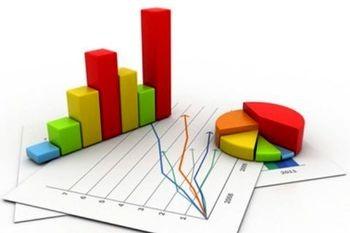 شکل 3: بازار بورس، یعنی سرمایه گذاری پر ریسک