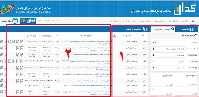 شکل 6: مرجع جامع اطلاعات به روز رسانی شده بورس ایران
