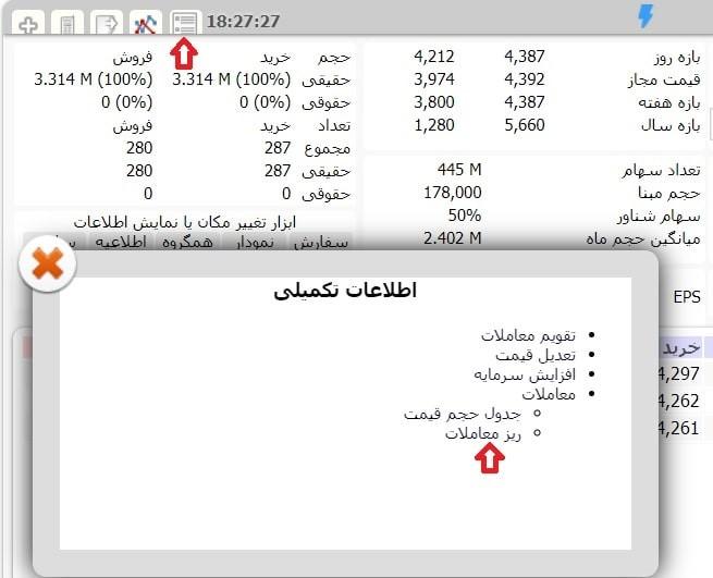 شکل 15: خرید سهام و سرمایه گذاری