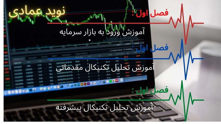 مجموعه فیلم های آموزش بازار بورس و تحلیل تکنیکال از نوید عمادی
